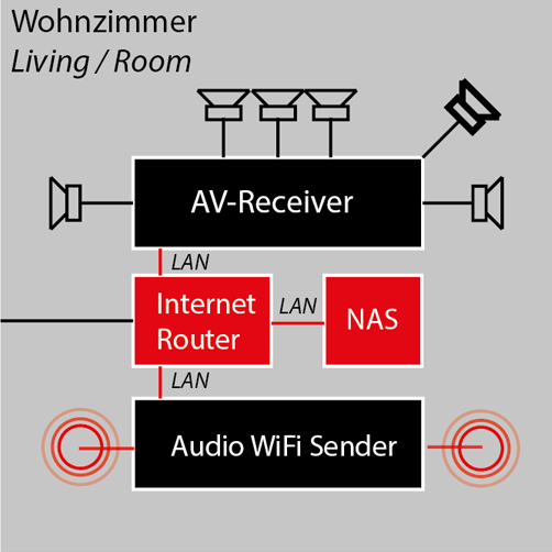 multiroom_audio_wifi