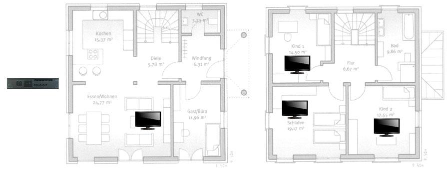 Beispiel zur Wiedergabe von bis zu 6 HDMI-Quellen in 4 Räumen 1x DM-MD-6×4 und 3x RMC-100